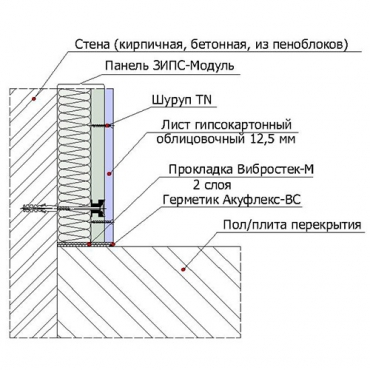 ЗИПС-Модуль