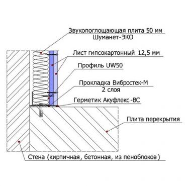 Звукоизоляционная независимая каркасная облицовка (90 мм)