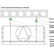 Шуманет-коннект подвесы 1/30 М8 и 4/30 М8Шуманет-коннект подвесы 1/30 М8 и 4/30 М8